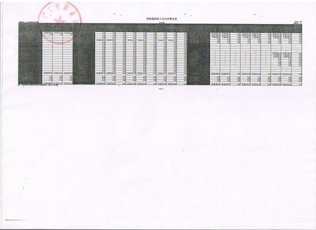 学院2015年决算表